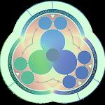 Logo du Radar EFQM 2020